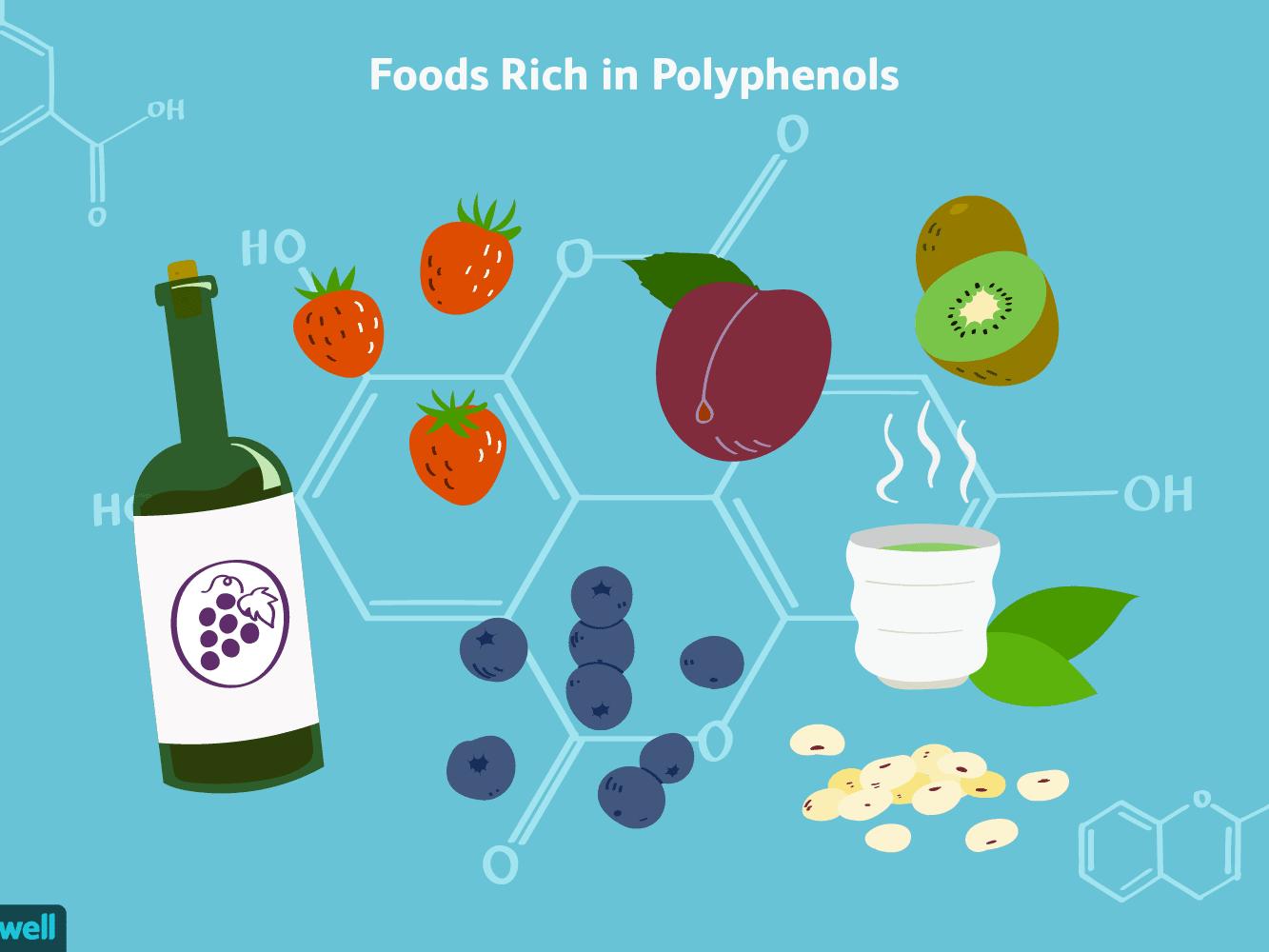 polifenolių svorio tyrimas